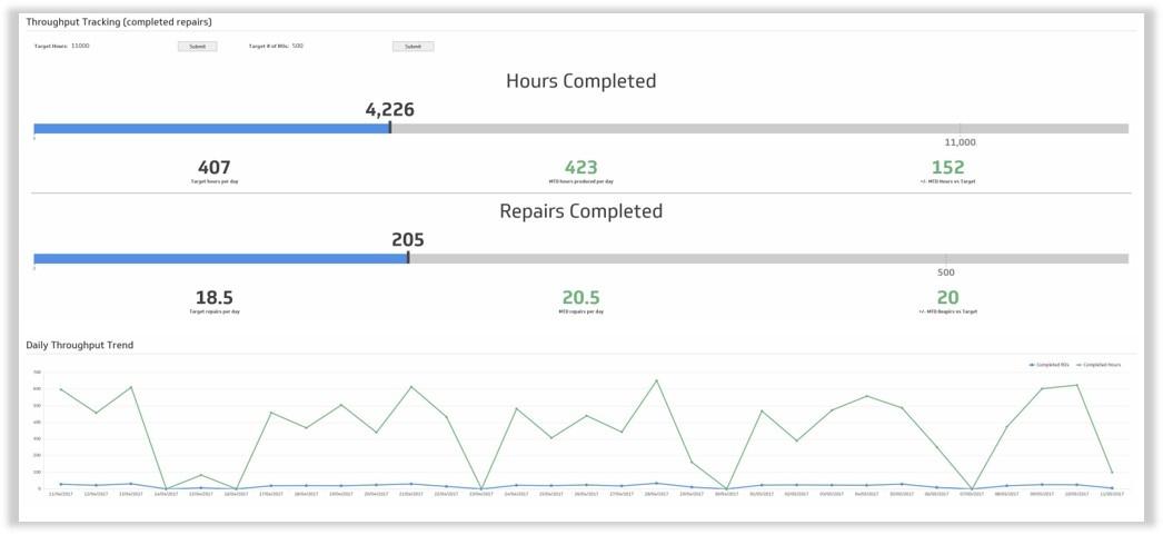 Throughput tracking - Pulse.jpg